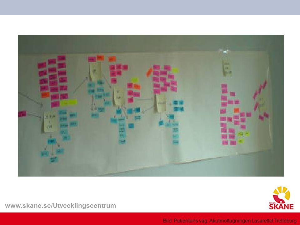 www.skane.se/Utvecklingscentrum Bild: Patientens väg. Akutmottagningen Lasarettet Trelleborg