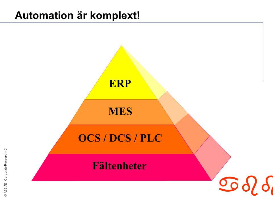 © ABB AB, Corporate Research - 2 abb Automation är komplext! OCS / DCS / PLC ERP MES Fältenheter