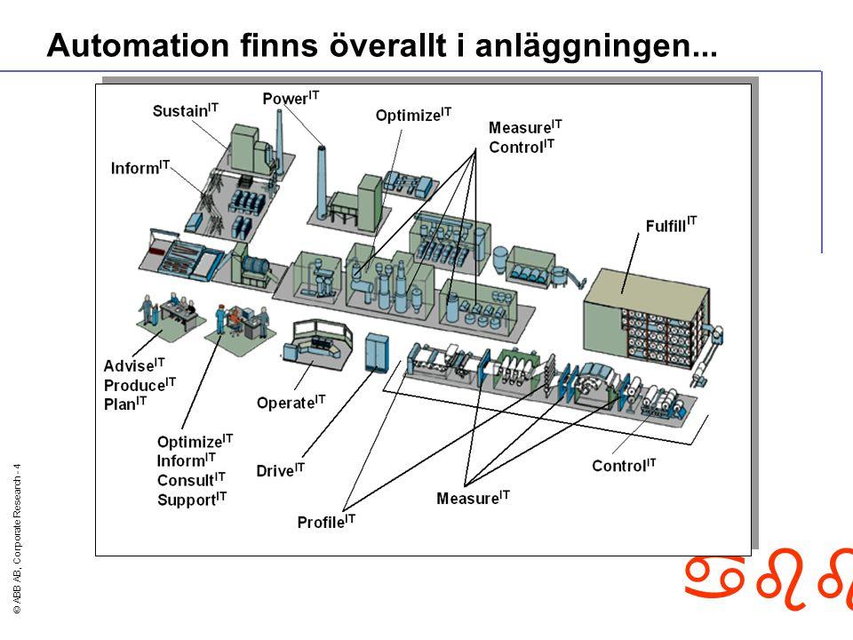 © ABB AB, Corporate Research - 4 abb Automation finns överallt i anläggningen...