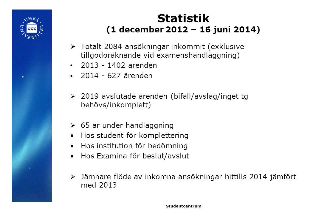 Statistik (1 december 2012 – 16 juni 2014)  Totalt 2084 ansökningar inkommit (exklusive tillgodoräknande vid examenshandläggning) 2013 - 1402 ärenden 2014 - 627 ärenden  2019 avslutade ärenden (bifall/avslag/inget tg behövs/inkomplett)  65 är under handläggning Hos student för komplettering Hos institution för bedömning Hos Examina för beslut/avslut  Jämnare flöde av inkomna ansökningar hittills 2014 jämfört med 2013 Studentcentrum