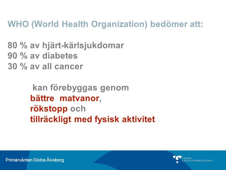Primärvården Södra Älvsborg WHO (World Health Organization) bedömer att: 80 % av hjärt-kärlsjukdomar 90 % av diabetes 30 % av all cancer kan förebygga