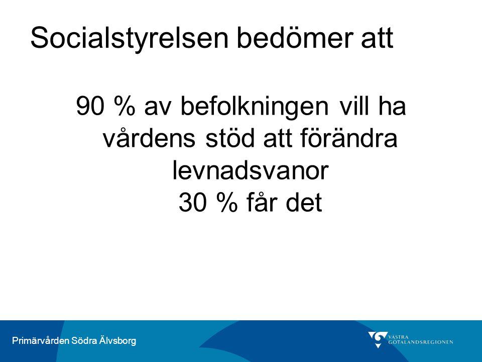 Primärvården Södra Älvsborg Socialstyrelsen bedömer att 90 % av befolkningen vill ha vårdens stöd att förändra levnadsvanor 30 % får det