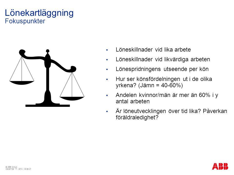 © ABB Group December 11, 2014 | Slide 21 Lönekartläggning Fokuspunkter  Löneskillnader vid lika arbete  Löneskillnader vid likvärdiga arbeten  Löne