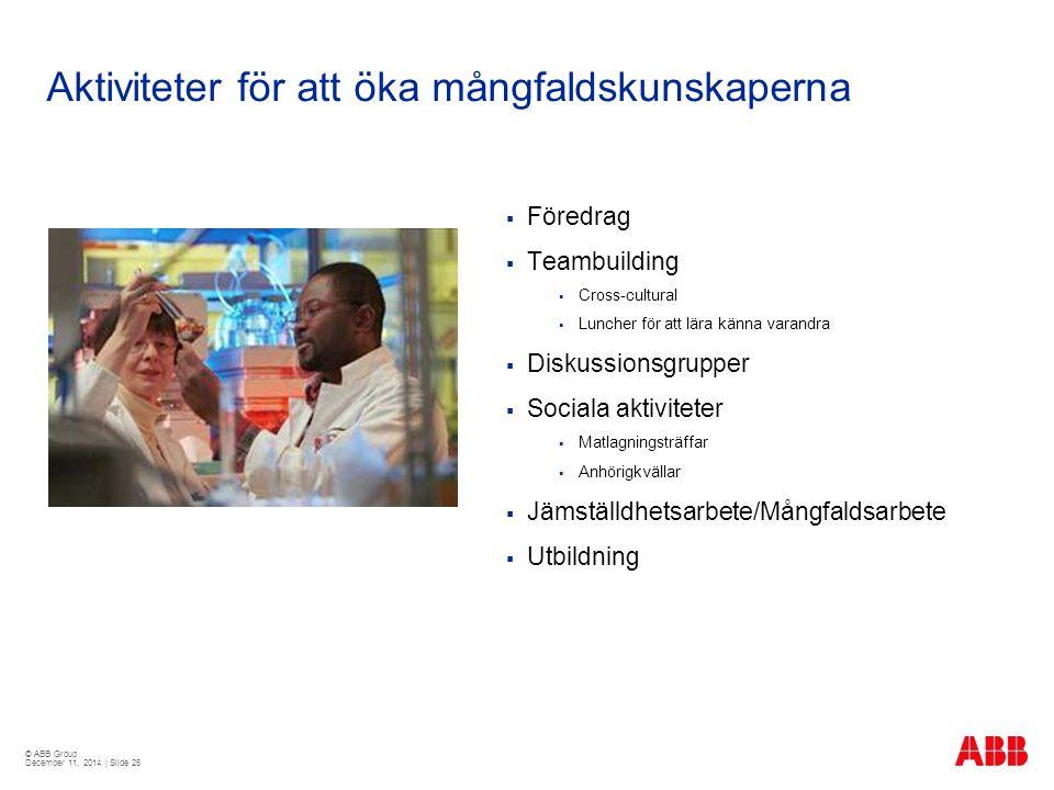 © ABB Group December 11, 2014 | Slide 26 Aktiviteter för att öka mångfaldskunskaperna  Föredrag  Teambuilding  Cross-cultural  Luncher för att lär