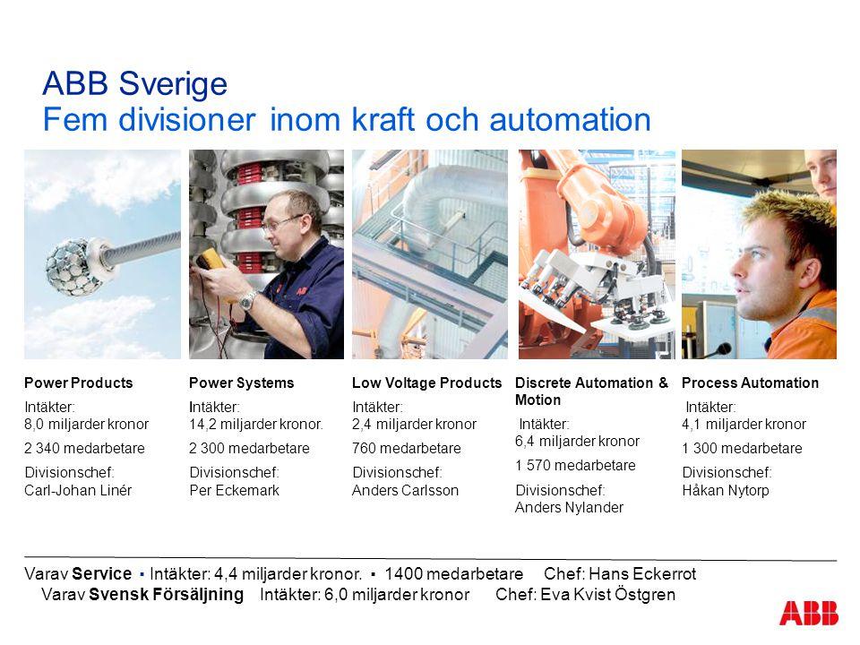 ABB Sverige Fem divisioner inom kraft och automation Process Automation Intäkter: 4,1 miljarder kronor 1 300 medarbetare Divisionschef: Håkan Nytorp D