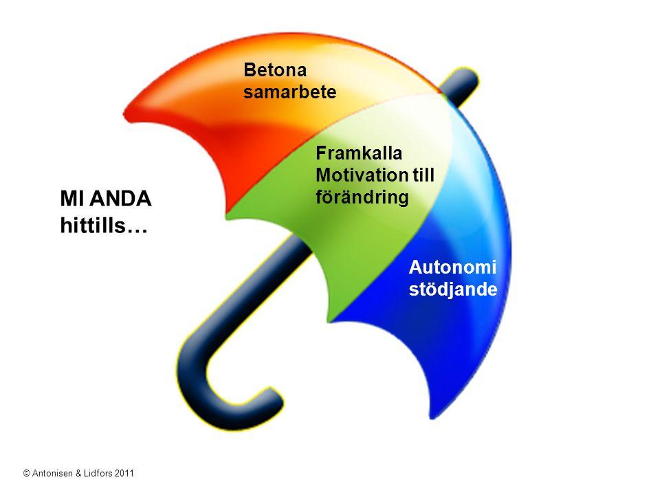 MI ANDA hittills… Betona samarbete Framkalla Motivation till förändring Autonomi stödjande © Antonisen & Lidfors 2011
