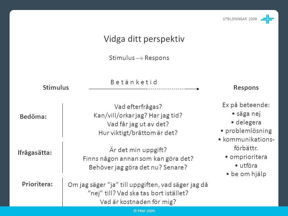 © PBM 2009 Vidga ditt perspektiv UTBILDNINGAR 2009 Stimulus  Respons StimulusRespons Ex på beteende: säga nej delegera problemlösning kommunikations-