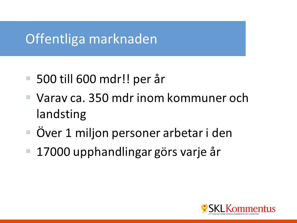 Offentliga marknaden  500 till 600 mdr!. per år  Varav ca.