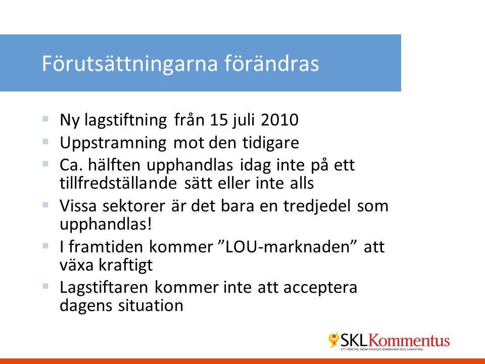 Förutsättningarna förändras  Konkurrenverket blir ny tillsynsmyndighet  Ogiltighetsförklaringar kan göras och marknadsskadeavgift utdömas  Inköpscentral är implementerad i svensk lagstiftning  Affärsmässigheten kommer att öka i upphandlingarna