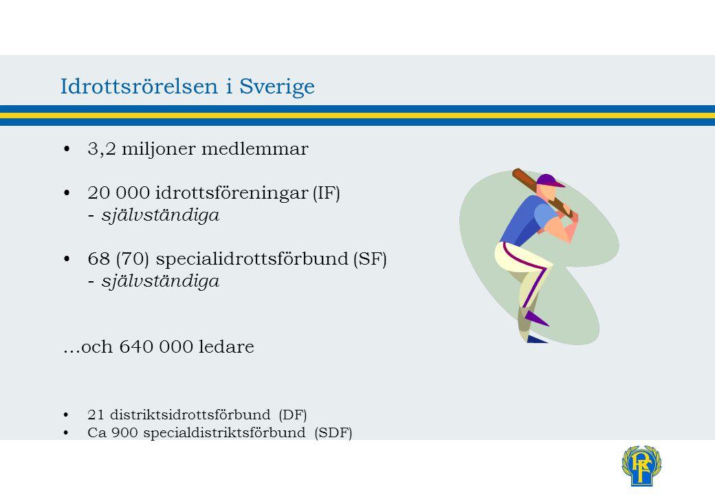 Idrottsrörelsen i Sverige 3,2 miljoner medlemmar 20 000 idrottsföreningar (IF) - självständiga 68 (70) specialidrottsförbund (SF) - självständiga …och