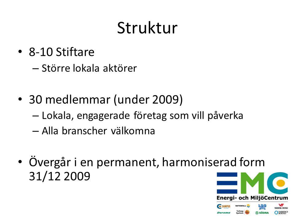 8-10 Stiftare – Större lokala aktörer 30 medlemmar (under 2009) – Lokala, engagerade företag som vill påverka – Alla branscher välkomna Övergår i en p