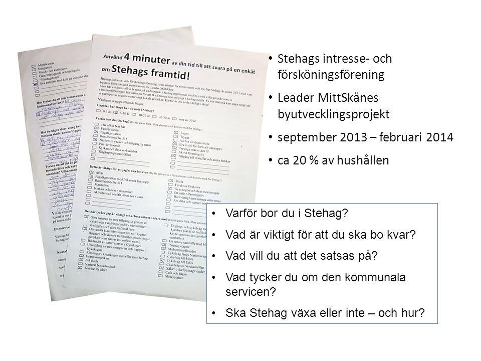 Stehags intresse- och försköningsförening Leader MittSkånes byutvecklingsprojekt september 2013 – februari 2014 ca 20 % av hushållen Varför bor du i Stehag.