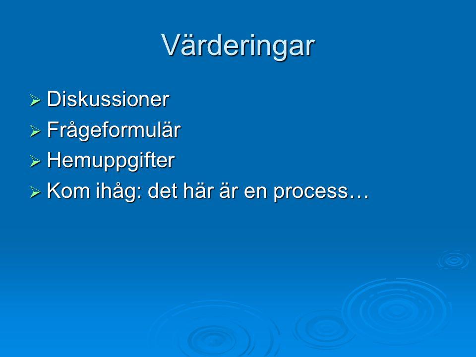 Värderingar  Diskussioner  Frågeformulär  Hemuppgifter  Kom ihåg: det här är en process…