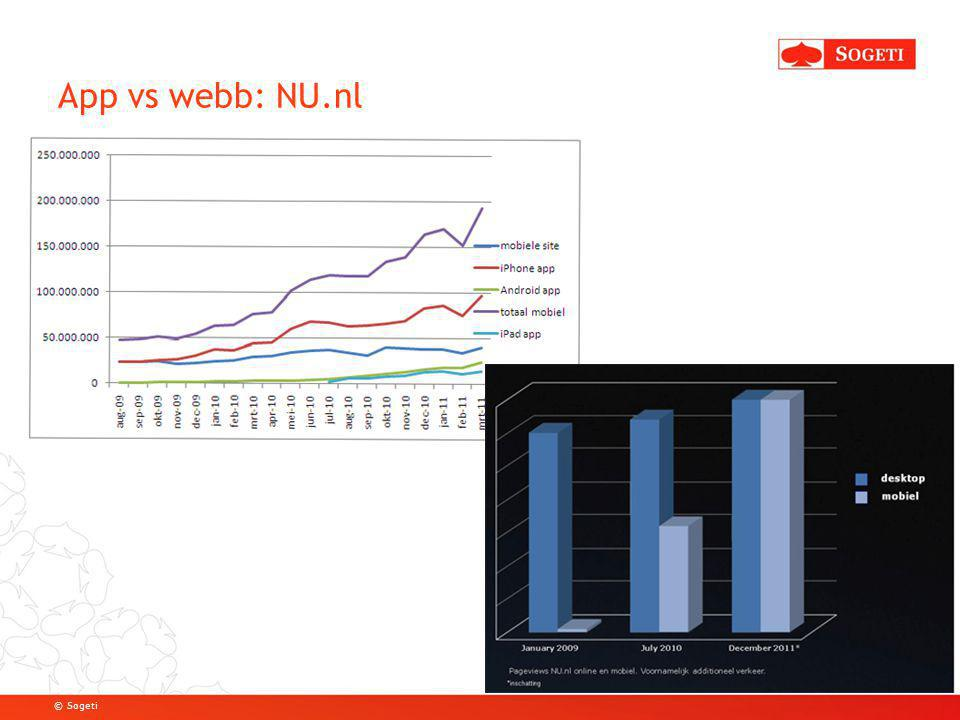 © Sogeti App vs webb: NU.nl