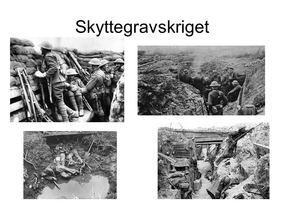 Skyttegravskriget
