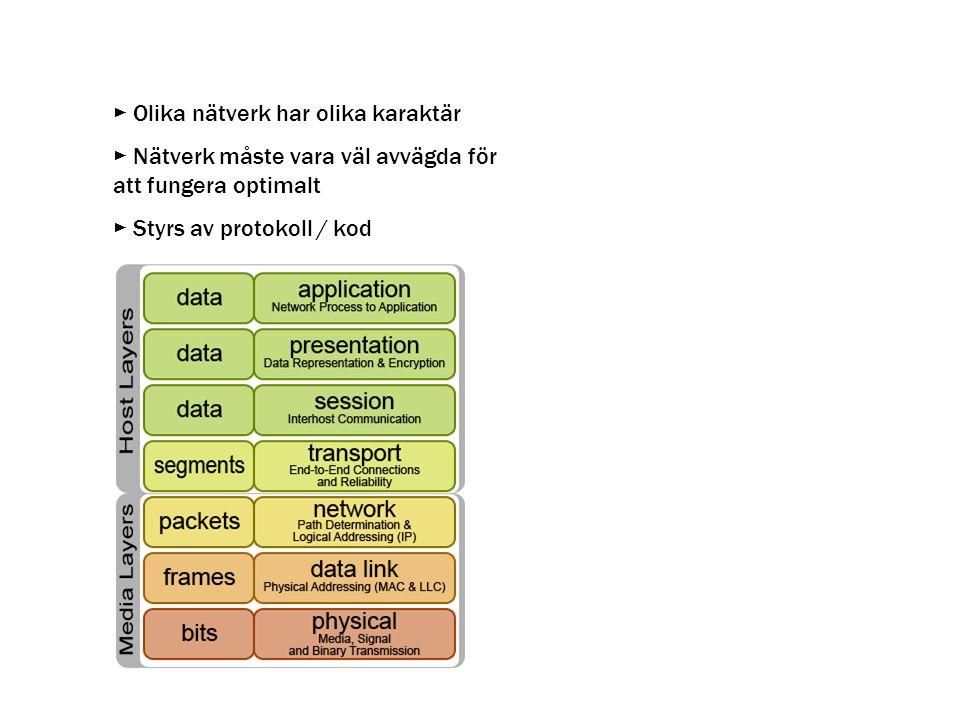 ► Olika nätverk har olika karaktär ► Nätverk måste vara väl avvägda för att fungera optimalt ► Styrs av protokoll / kod