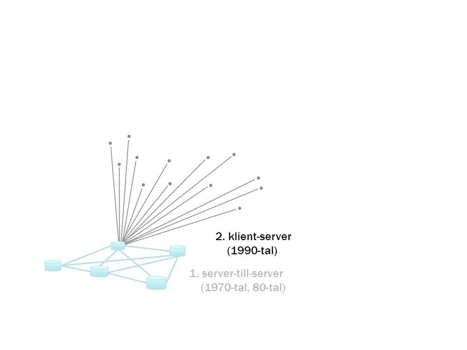 1. server-till-server (1970-tal, 80-tal) 2. klient-server (1990-tal)