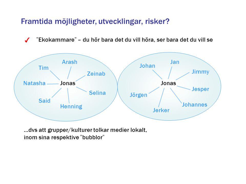 Jonas Tim Arash Zeinab Selina Henning Said Natasha Jörgen Jerker Johannes Jesper Jimmy Jan Johan …dvs att grupper/kulturer tolkar medier lokalt, inom