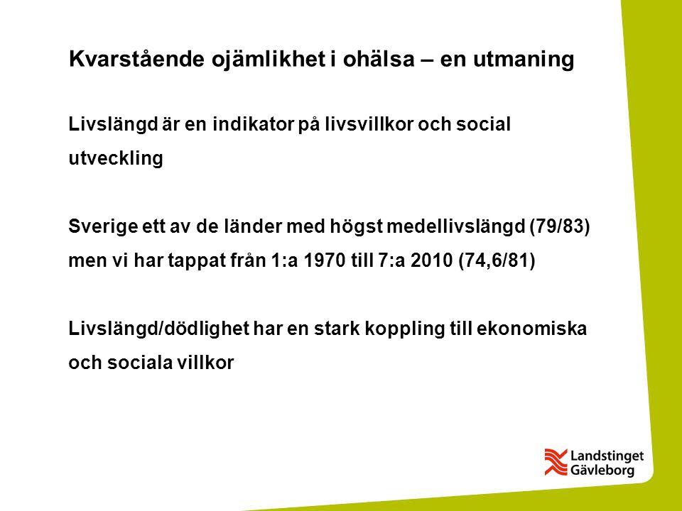 Kvarstående ojämlikhet i ohälsa – en utmaning Livslängd är en indikator på livsvillkor och social utveckling Sverige ett av de länder med högst medell