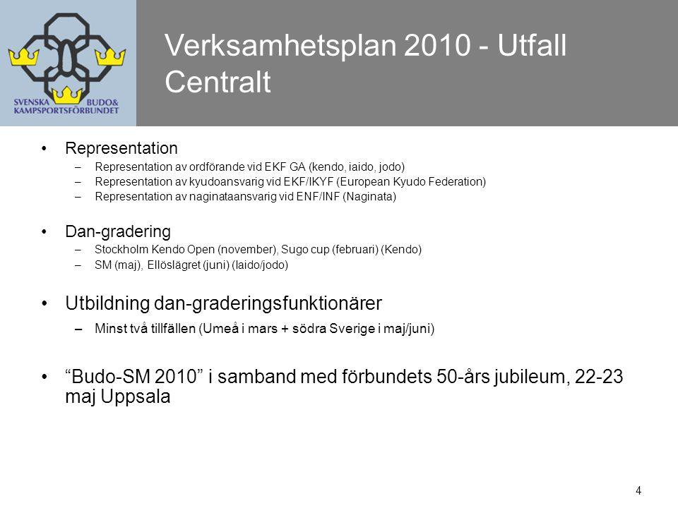 4 Verksamhetsplan 2010 - Utfall Centralt Representation –Representation av ordförande vid EKF GA (kendo, iaido, jodo) –Representation av kyudoansvarig vid EKF/IKYF (European Kyudo Federation) –Representation av naginataansvarig vid ENF/INF (Naginata) Dan-gradering –Stockholm Kendo Open (november), Sugo cup (februari) (Kendo) –SM (maj), Ellöslägret (juni) (Iaido/jodo) Utbildning dan-graderingsfunktionärer –Minst två tillfällen (Umeå i mars + södra Sverige i maj/juni) Budo-SM 2010 i samband med förbundets 50-års jubileum, 22-23 maj Uppsala