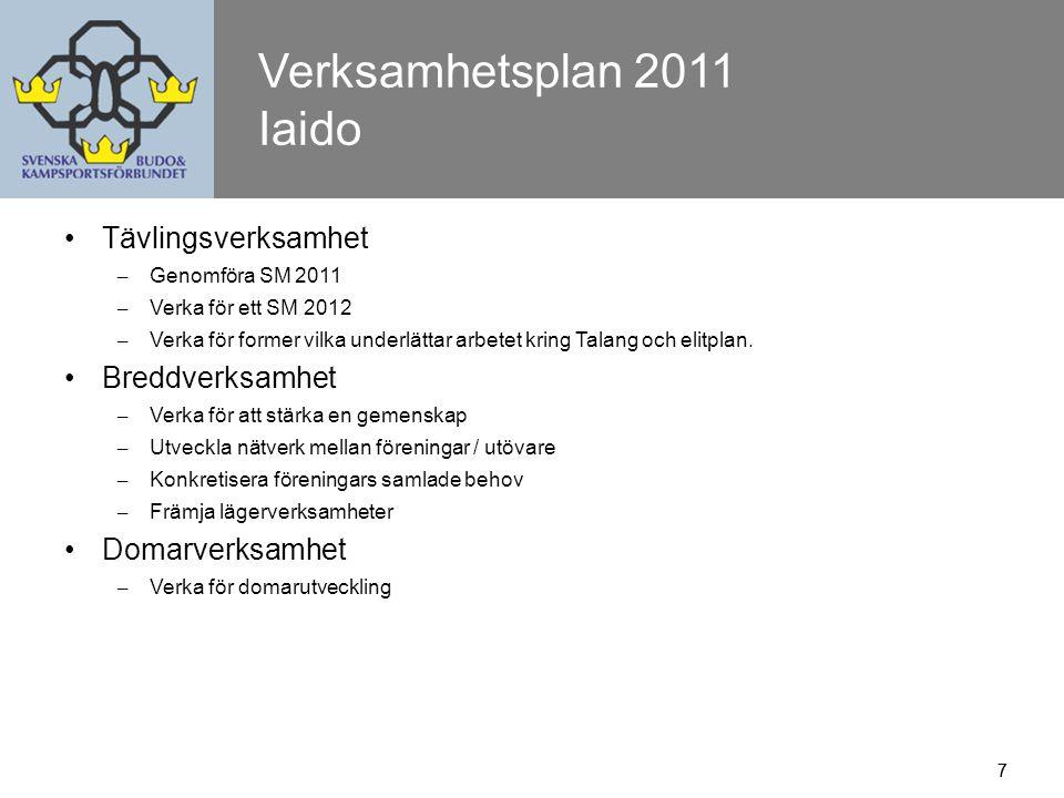 8 Verksamhetsplan 2010 - Utfall Jodo Öka antalet utövare –Marknadsföra arten genom uppvisningar, stöd till klubbar som vill genomföra projekt för att få nya medlemmar.