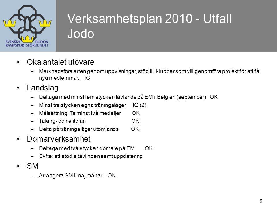 9 Verksamhetsplan 2011 Jodo Öka antalet utövare Arrangera landslagsläger vid två tillfällen Delta med minst fem deltagare på EM Delta med domare på EM Arrangera SM Elitsatsning