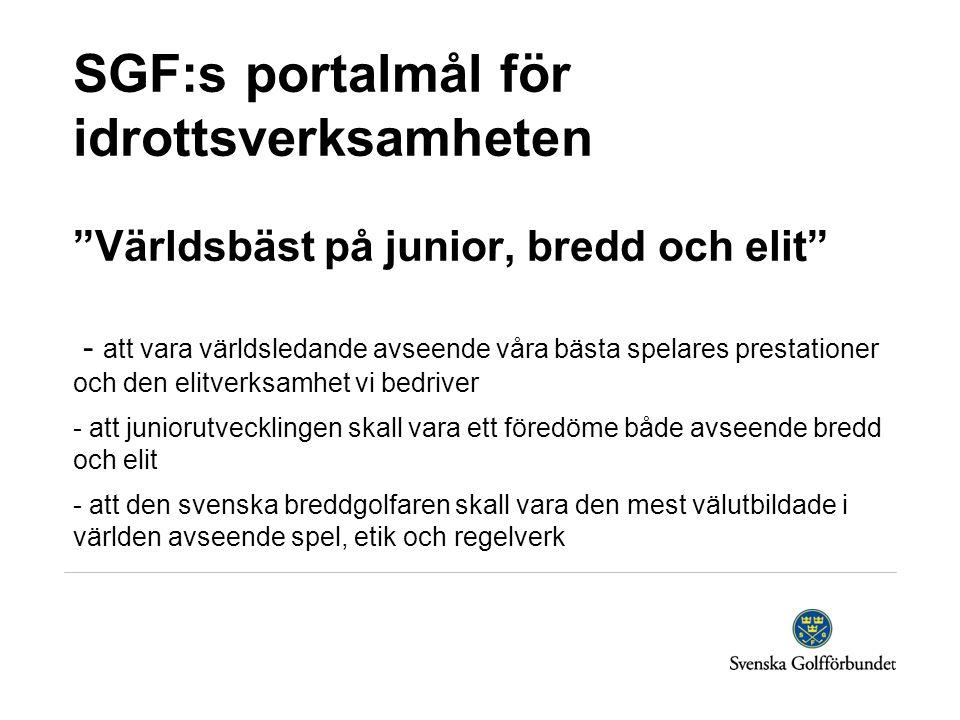 SGF:s portalmål för idrottsverksamheten Världsbäst på junior, bredd och elit - att vara världsledande avseende våra bästa spelares prestationer och den elitverksamhet vi bedriver - att juniorutvecklingen skall vara ett föredöme både avseende bredd och elit - att den svenska breddgolfaren skall vara den mest välutbildade i världen avseende spel, etik och regelverk