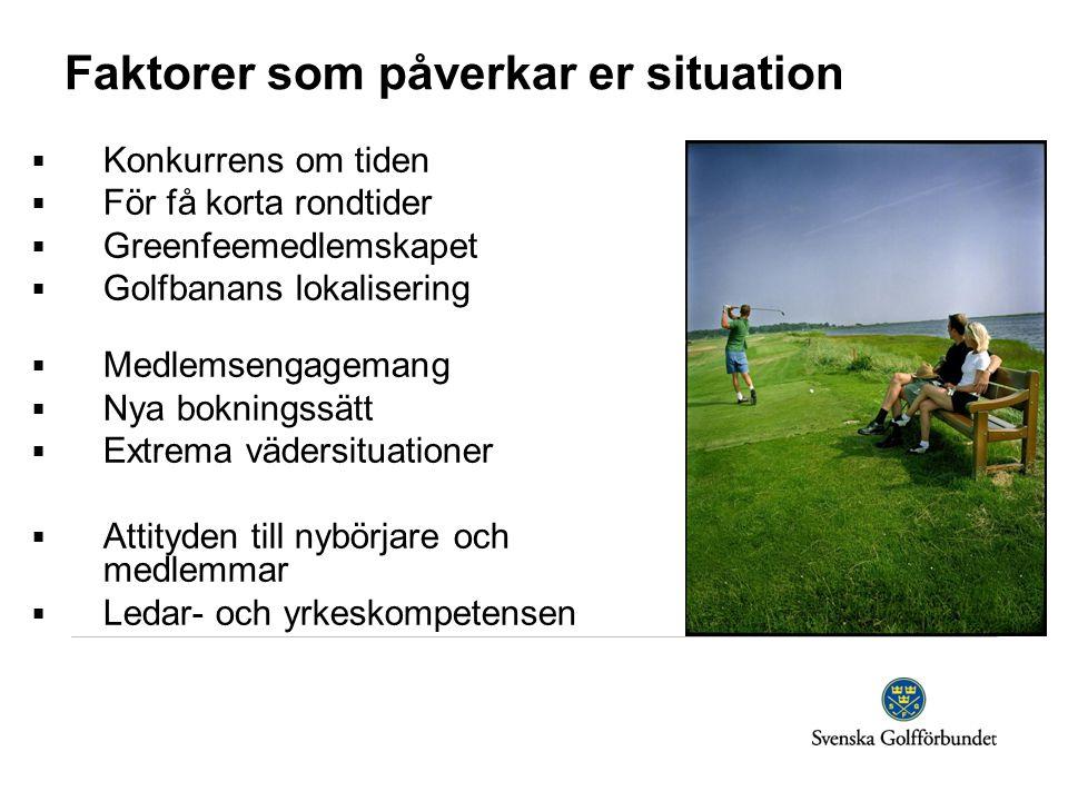 Faktorer som påverkar er situation  Konkurrens om tiden  För få korta rondtider  Greenfeemedlemskapet  Golfbanans lokalisering  Medlemsengagemang