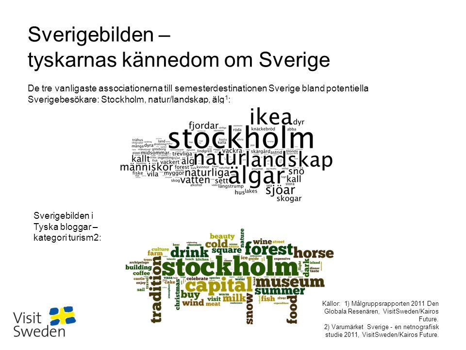 Sv Sverigebilden – tyskarnas kännedom om Sverige Källor: 1) Målgruppsrapporten 2011 Den Globala Resenären, VisitSweden/Kairos Future. 2) Varumärket Sv