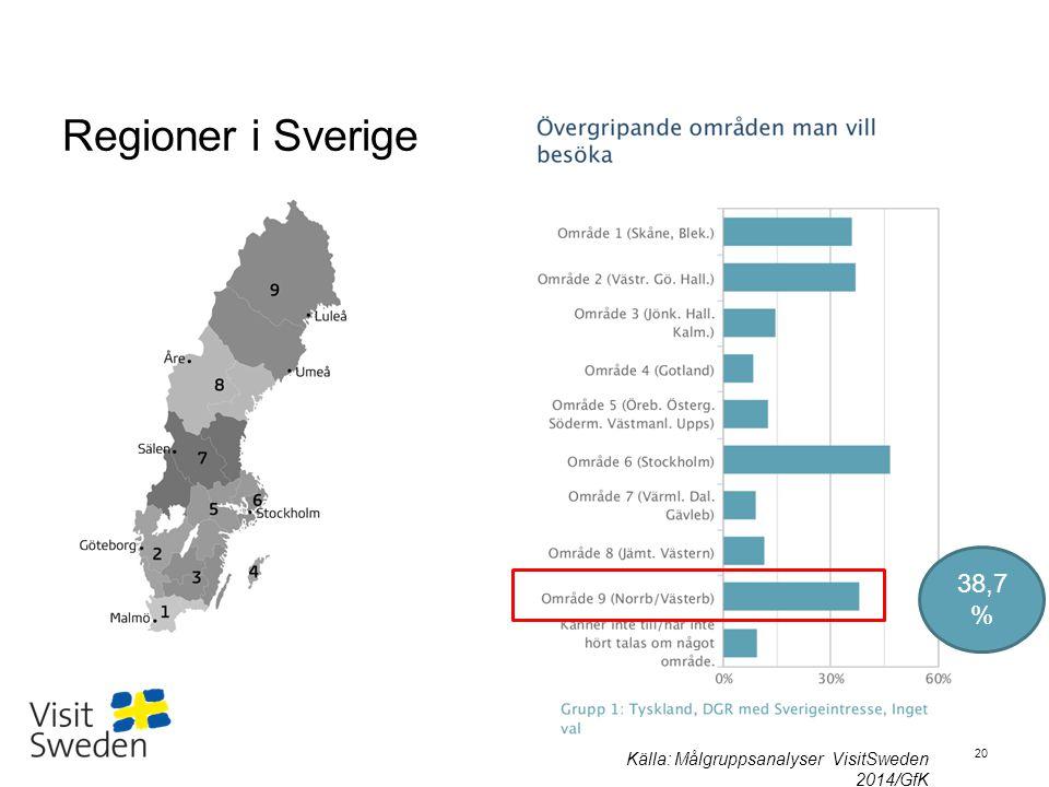 Sv Regioner i Sverige 20 38,7 % Källa: Målgruppsanalyser VisitSweden 2014/GfK