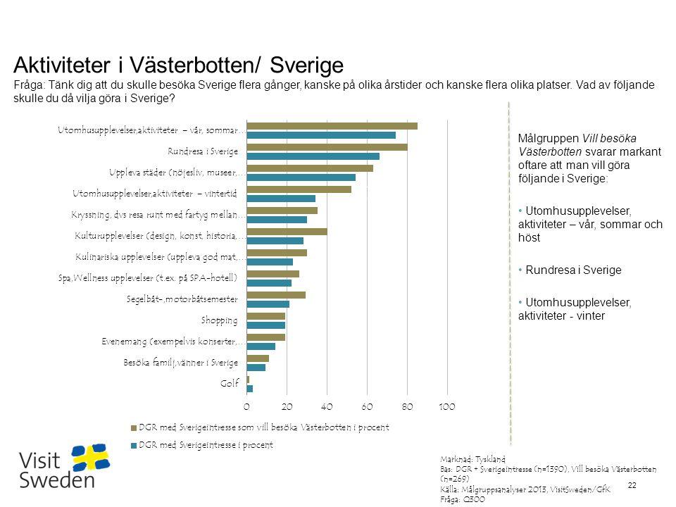 Sv Aktiviteter i Västerbotten/ Sverige Fråga: Tänk dig att du skulle besöka Sverige flera gånger, kanske på olika årstider och kanske flera olika plat