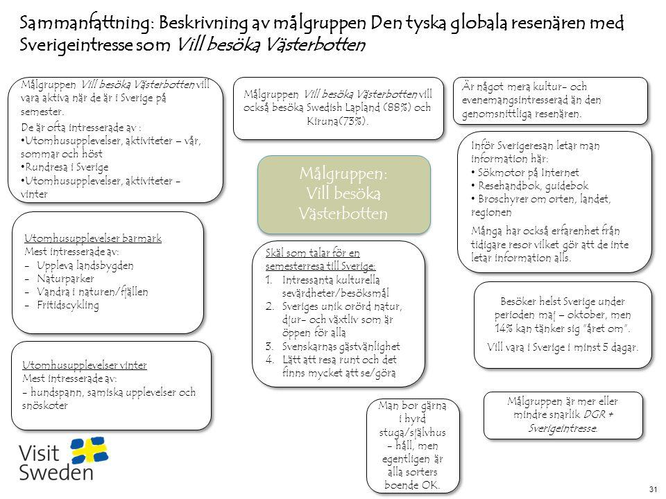 Sv Sammanfattning: Beskrivning av målgruppen Den tyska globala resenären med Sverigeintresse som Vill besöka Västerbotten 31 Målgruppen Vill besöka Vä