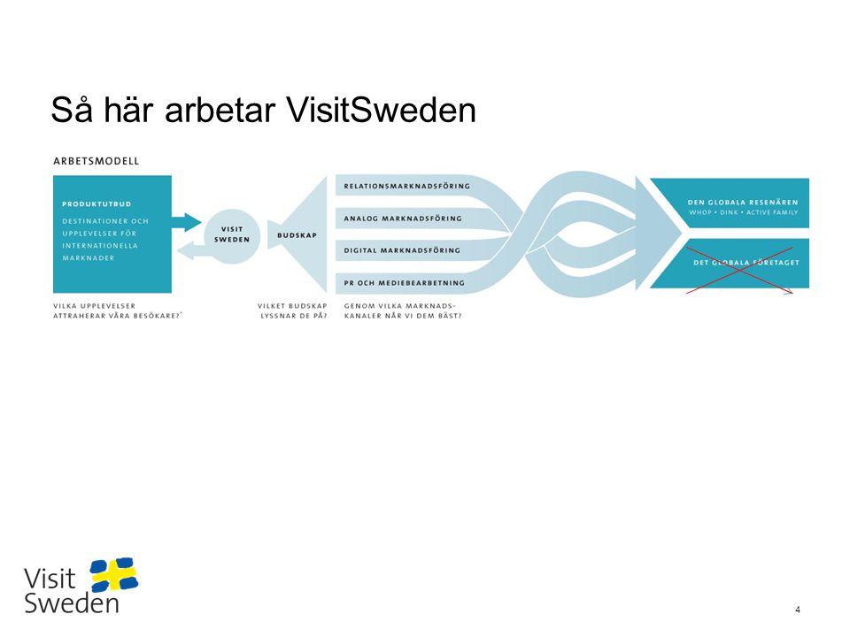Sv 15 Topp 10 aktiviteter med semesterresan till Skandinavien (jämfört med semesterresor utomlands generellt) Källa: Målgruppsanalyser VisitSweden 2011/GfK