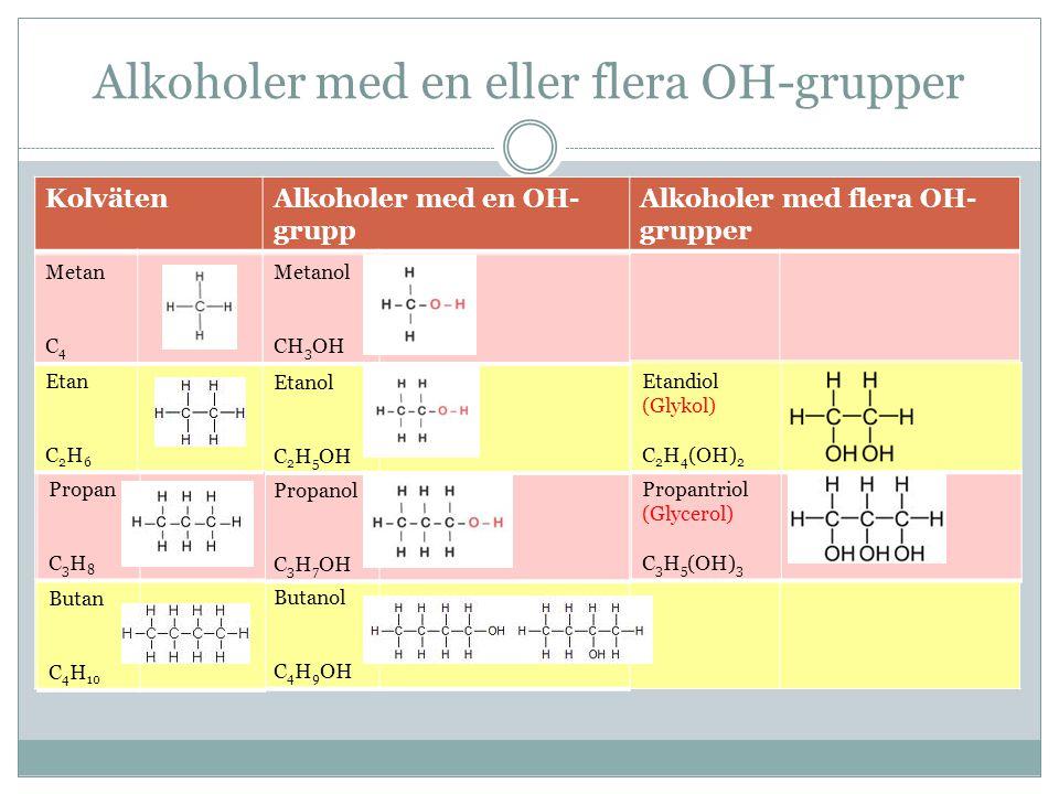 KolvätenAlkoholer med en OH- grupp Alkoholer med flera OH- grupper Propantriol (Glycerol) C 3 H 5 (OH) 3 Etandiol (Glykol) C 2 H 4 (OH) 2 Butanol C 4