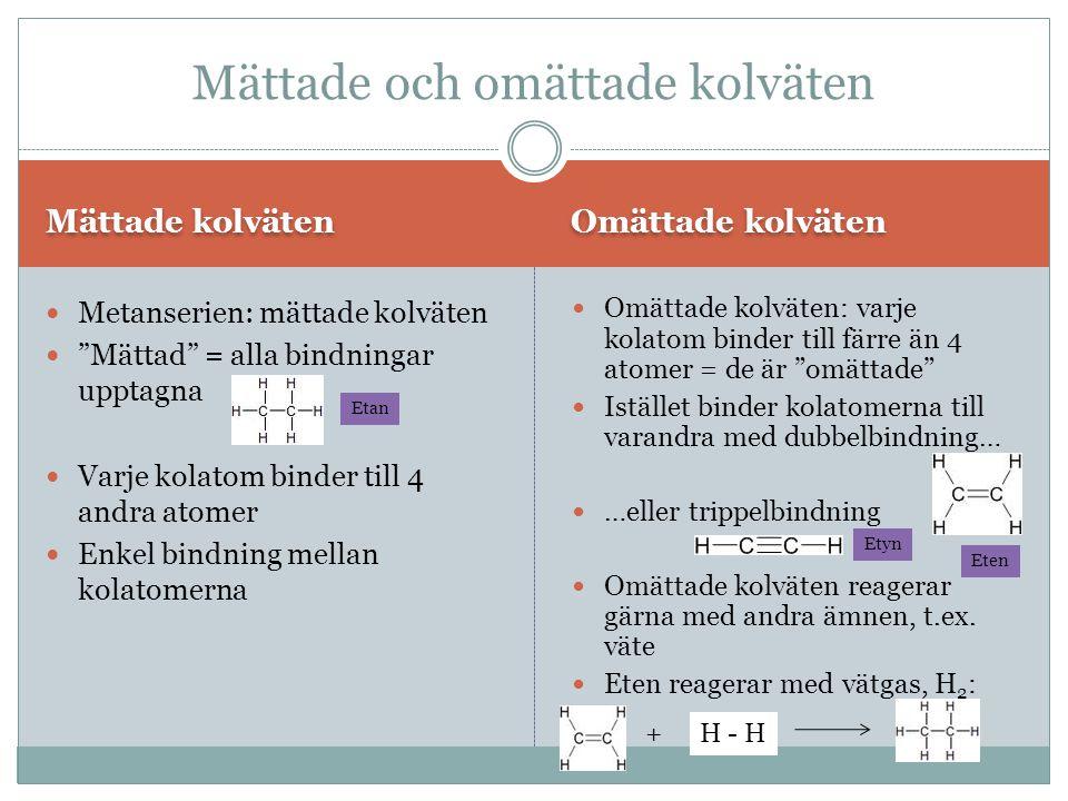 """Mättade kolväten Omättade kolväten Metanserien: mättade kolväten """"Mättad"""" = alla bindningar upptagna Varje kolatom binder till 4 andra atomer Enkel bi"""