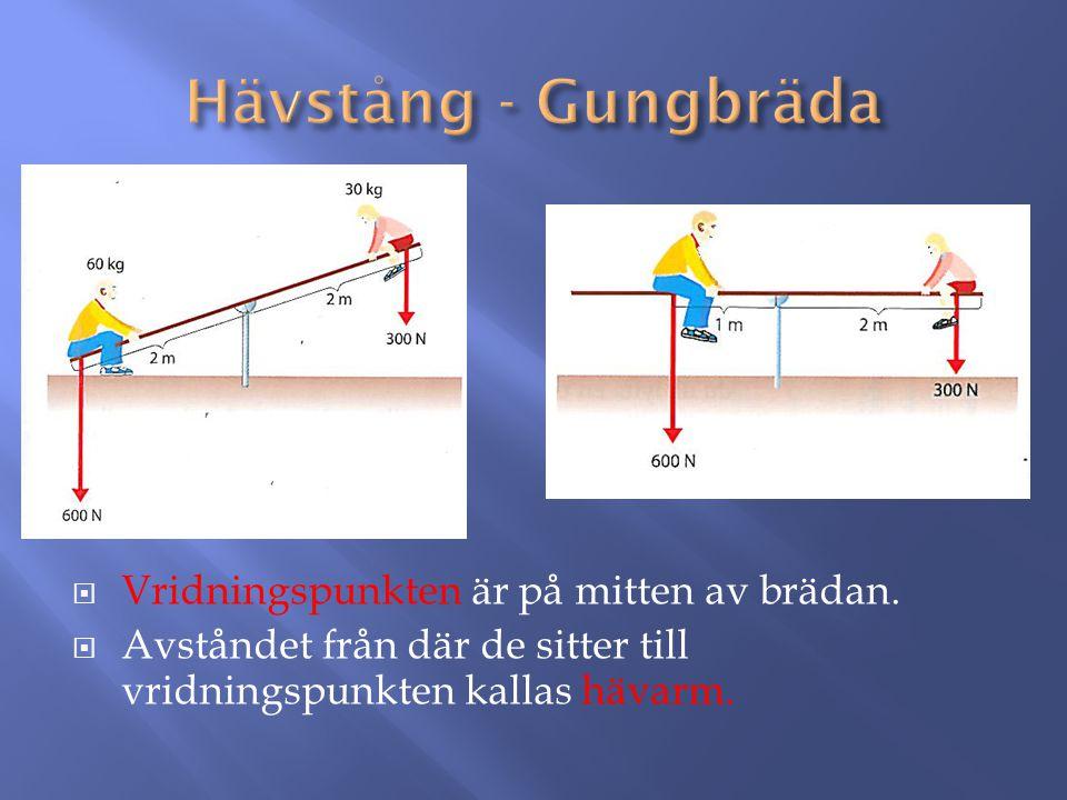  Vridningspunkten är på mitten av brädan.  Avståndet från där de sitter till vridningspunkten kallas hävarm.