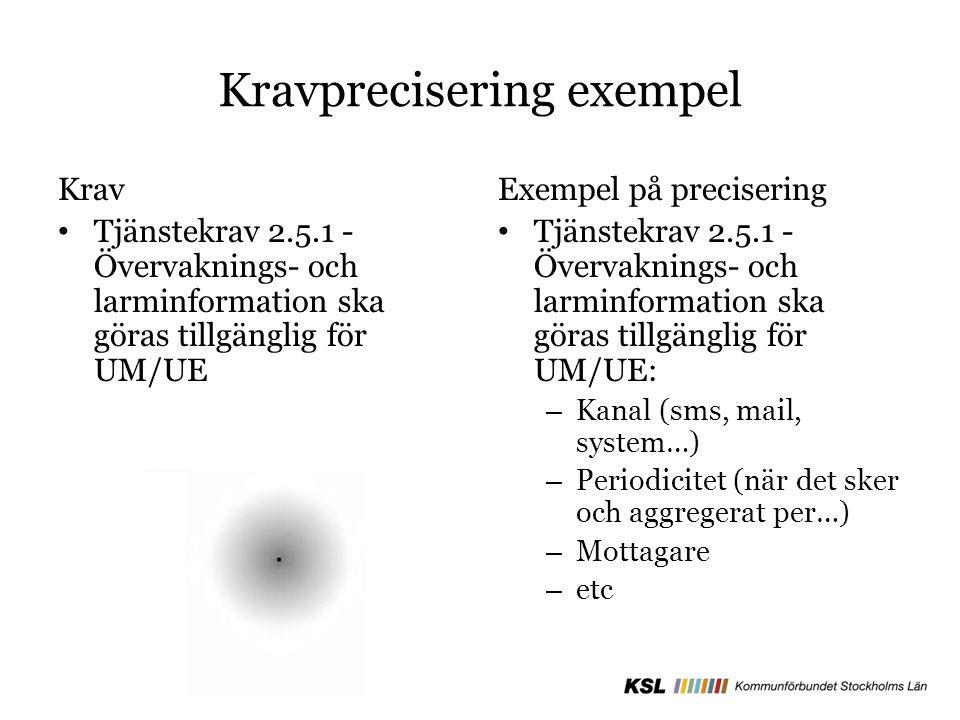Kravprecisering exempel Krav Tjänstekrav 2.5.1 - Övervaknings- och larminformation ska göras tillgänglig för UM/UE Exempel på precisering Tjänstekrav 2.5.1 - Övervaknings- och larminformation ska göras tillgänglig för UM/UE: – Kanal (sms, mail, system…) – Periodicitet (när det sker och aggregerat per…) – Mottagare – etc