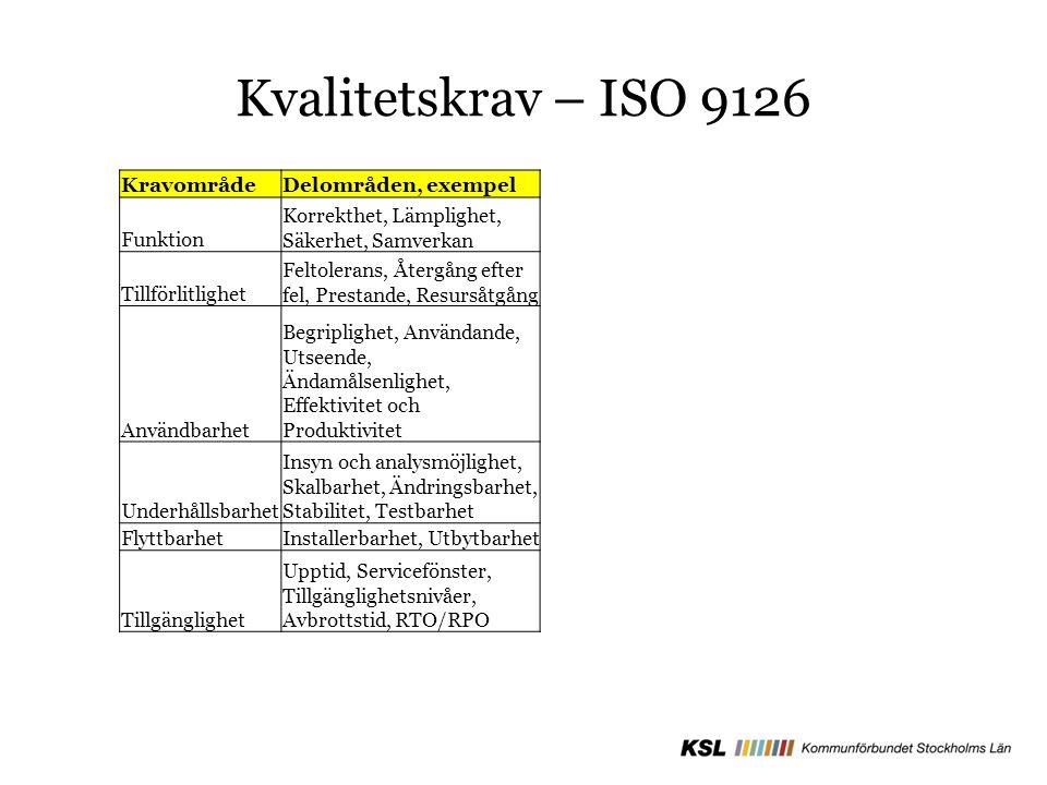 Kvalitetskrav – ISO 9126 KravområdeDelområden, exempel Funktion Korrekthet, Lämplighet, Säkerhet, Samverkan Tillförlitlighet Feltolerans, Återgång efter fel, Prestande, Resursåtgång Användbarhet Begriplighet, Användande, Utseende, Ändamålsenlighet, Effektivitet och Produktivitet Underhållsbarhet Insyn och analysmöjlighet, Skalbarhet, Ändringsbarhet, Stabilitet, Testbarhet FlyttbarhetInstallerbarhet, Utbytbarhet Tillgänglighet Upptid, Servicefönster, Tillgänglighetsnivåer, Avbrottstid, RTO/RPO
