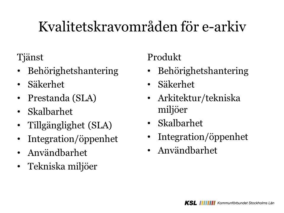 Kvalitetskravområden för e-arkiv Tjänst Behörighetshantering Säkerhet Prestanda (SLA) Skalbarhet Tillgänglighet (SLA) Integration/öppenhet Användbarhe