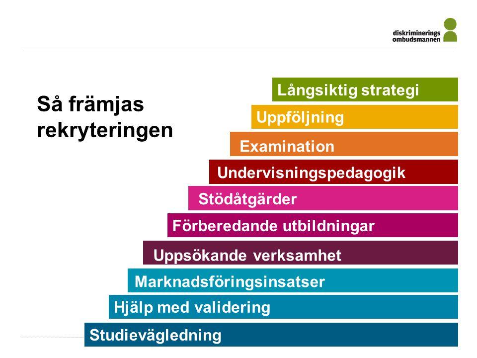 Så främjas rekryteringen Sida 4 Studievägledning Hjälp med validering Förberedande utbildningar Uppföljning Långsiktig strategi Examination Undervisningspedagogik Stödåtgärder Uppsökande verksamhet Marknadsföringsinsatser