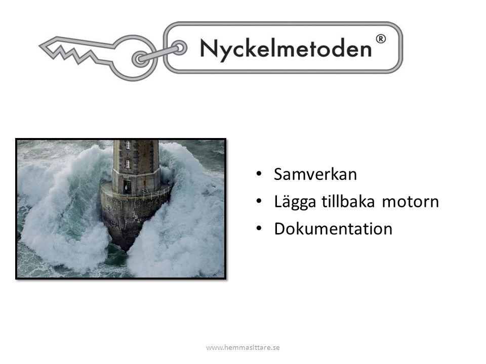 Situationen Samverkan Lägga tillbaka motorn Dokumentation www.hemmasittare.se