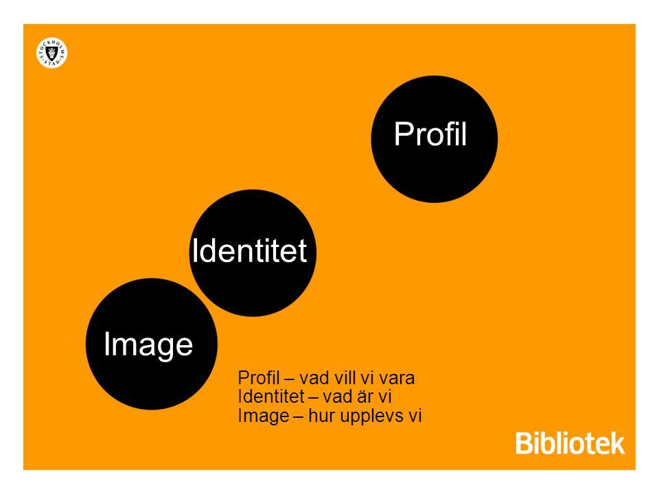 Profil Image Identitet Profil – vad vill vi vara Identitet – vad är vi Image – hur upplevs vi