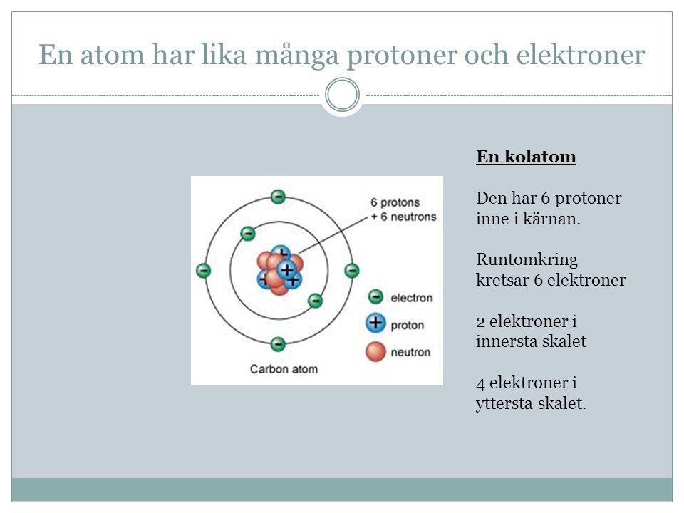 En atom har lika många protoner och elektroner En kolatom Den har 6 protoner inne i kärnan. Runtomkring kretsar 6 elektroner 2 elektroner i innersta s