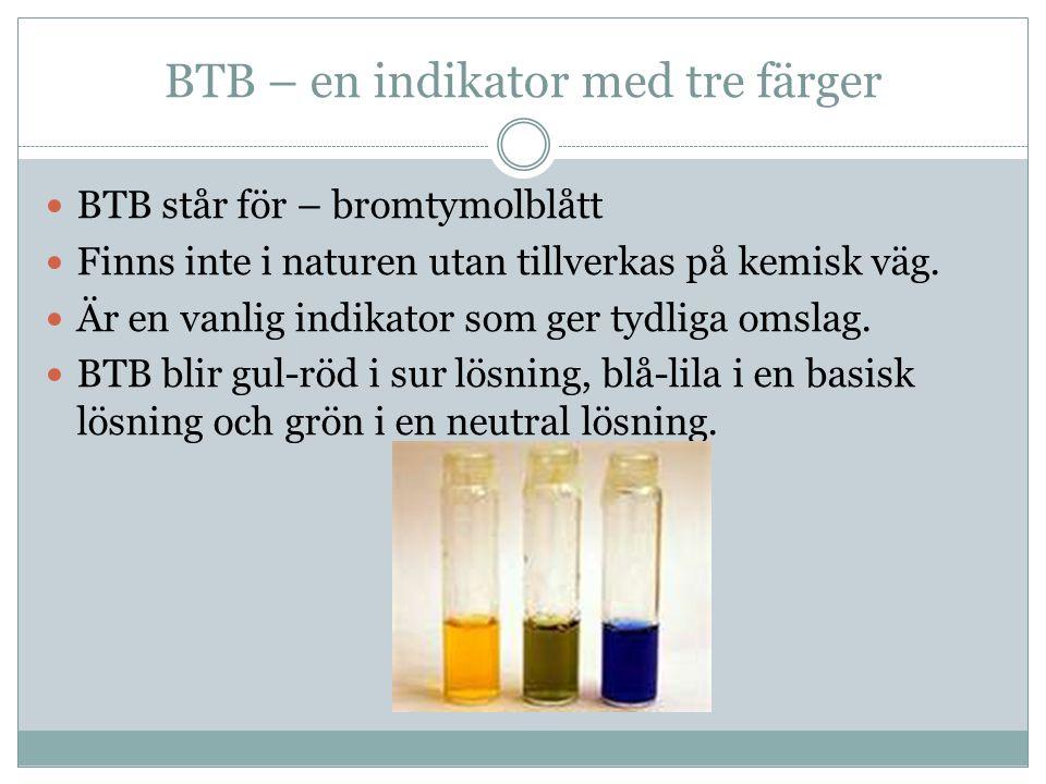 BTB – en indikator med tre färger BTB står för – bromtymolblått Finns inte i naturen utan tillverkas på kemisk väg. Är en vanlig indikator som ger tyd