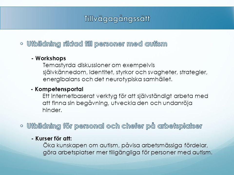 - Kompetensportal Ett internetbaserat verktyg för att självständigt arbeta med att finna sin begåvning, utveckla den och undanröja hinder. - Workshops
