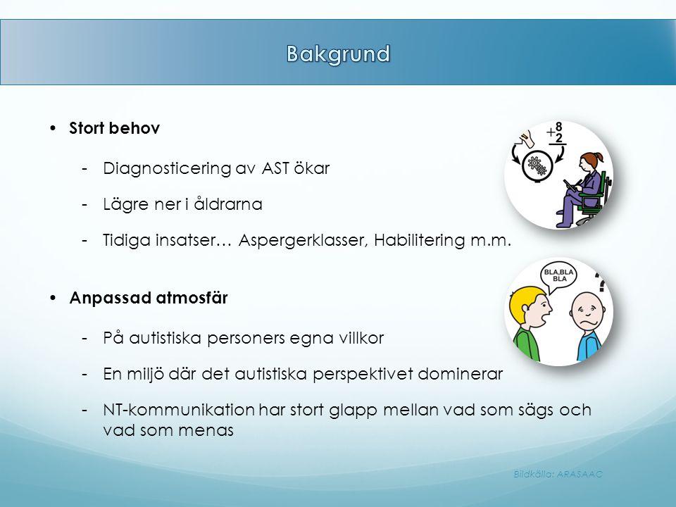Stort behov -Diagnosticering av AST ökar -Lägre ner i åldrarna -Tidiga insatser… Aspergerklasser, Habilitering m.m. Bildkälla: ARASAAC Anpassad atmosf