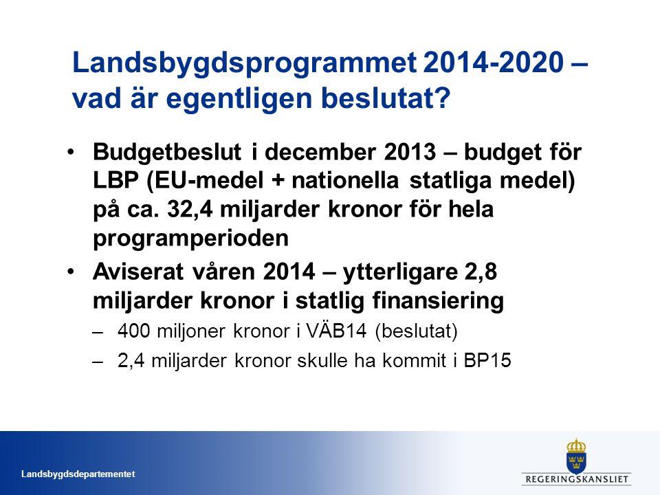 Landsbygdsdepartementet LBP (forts.) Förslag till Landsbygdsprogram 2014-2020 överlämnat till KOM i juni 2014 –Budgetomfattning drygt 36 miljarder kronor EU- och statlig finansiering via statsbudgeten Övrig offentlig finansiering, främst kommunal, inom Leader/LLU och art.
