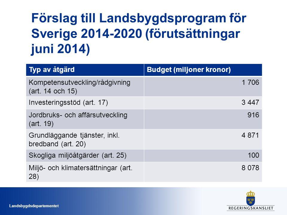 Landsbygdsdepartementet Förslag till Landsbygdsprogram för Sverige 2014-2020 (forts.) Typ av åtgärdBudget (miljoner kronor) Ekologiskt jordbruk (art.