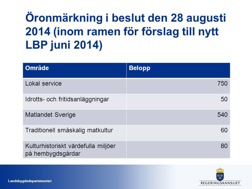 Landsbygdsdepartementet Dialogen med KOM KOM har sex månader på sig att godkänna det svenska förslaget till nytt landsbygdsprogram ( effektiv tid ) KOM skickade i mitten av augusti 333 kommentarer/frågor till Sverige I väntan på ett svar från Sverige (som KOM anser vara tillräckligt uttömmande för att hantera KOM:s synpunkter) står klockan stilla