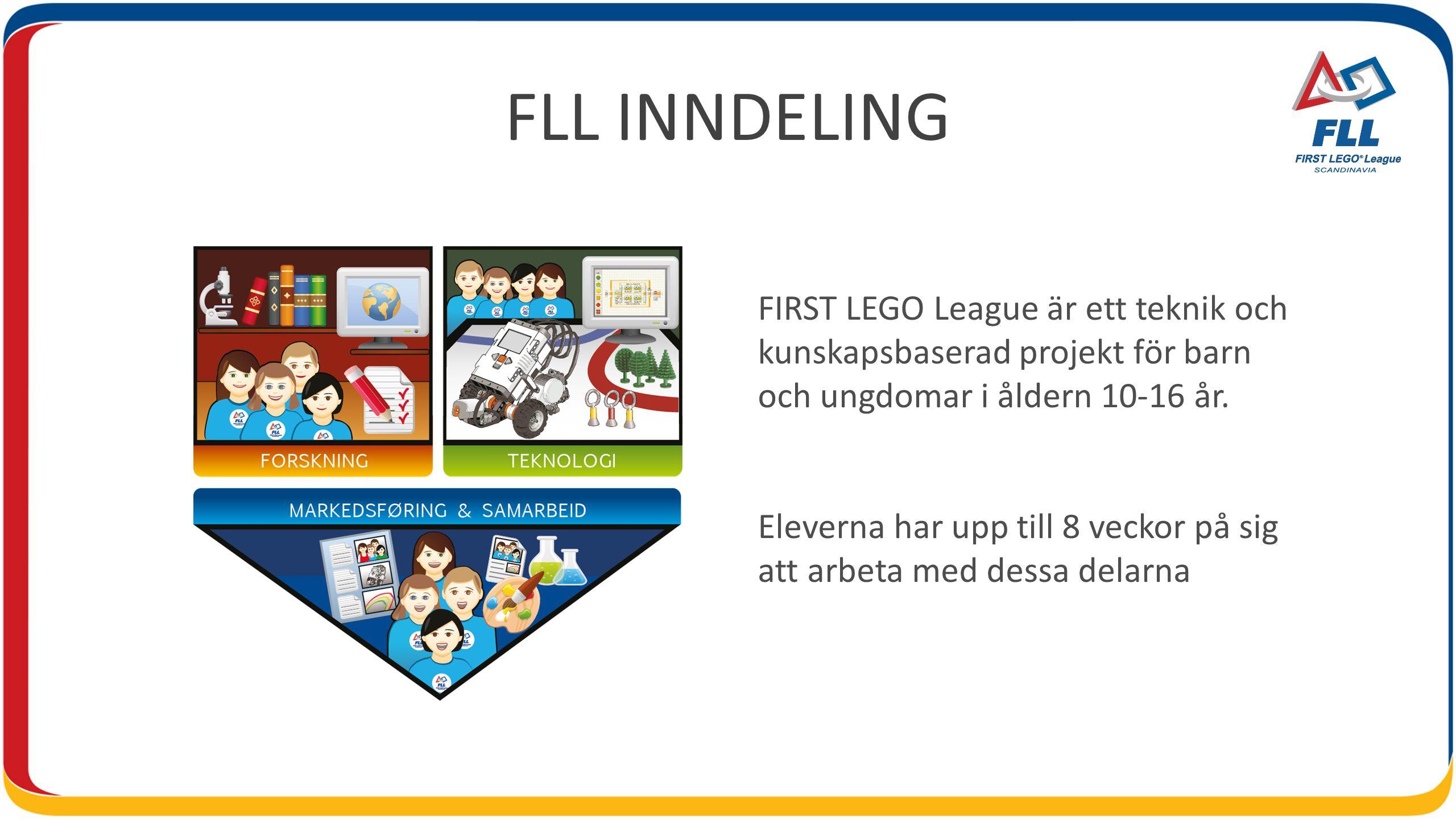 FLL INNDELING FIRST LEGO League är ett teknik och kunskapsbaserad projekt för barn och ungdomar i åldern 10-16 år.